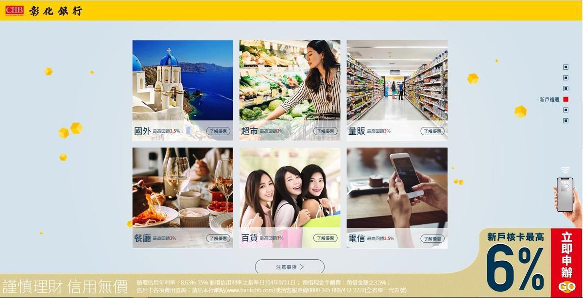 國內5大通路涵蓋百貨通路、超市、量販跟餐廳,包含絕大多數人的開銷範疇,連約定扣繳電信費都有2.5%回饋。