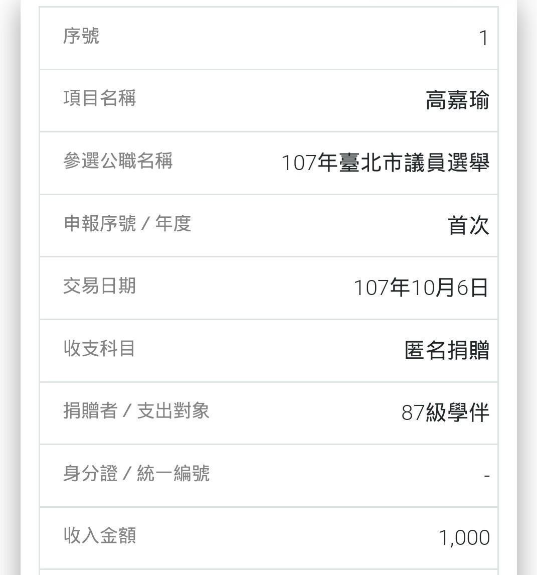 高嘉瑜還收到一筆自稱「87級學伴」的匿名捐款。(翻攝監察院官網)