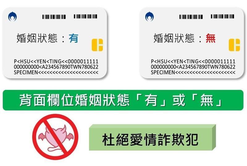 內政部指出,數位身分識別證並沒有刪除配偶欄。(翻攝自內政部網站)