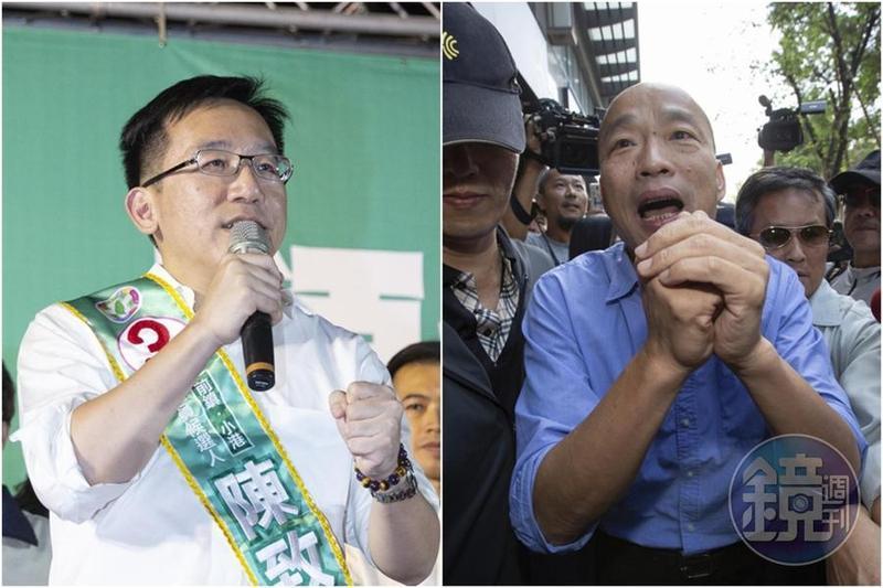 民進黨高雄市議員陳致中(左圖)爆料韓國瑜(右圖)將在14日或15日起請假,落跑市政總質詢。