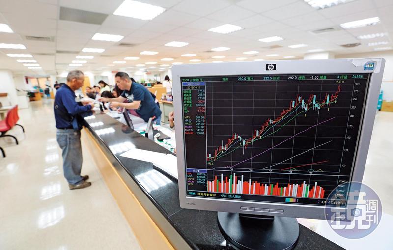 過去一季台積電股票從250元漲到逼近300元,投資人不只賺到年息3%的股息,還奉送20%的資本利得。