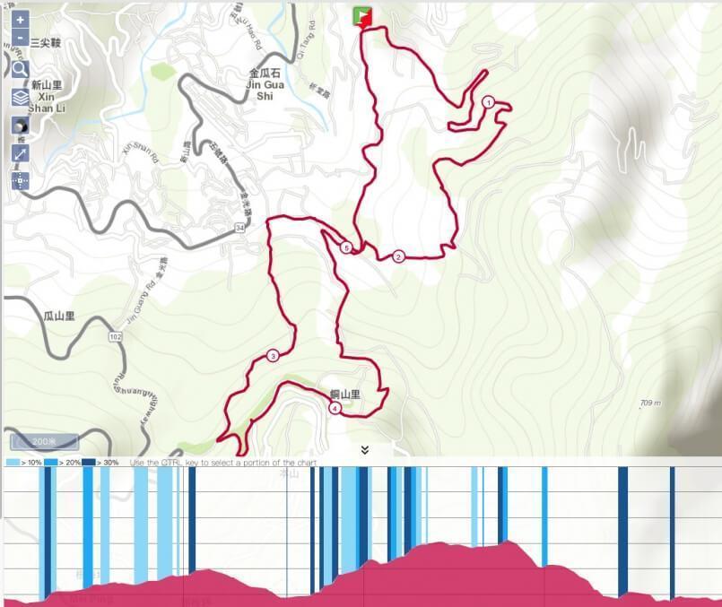2020 TNF100越野賽6K組路線地圖。(圖片來源:RunForTAIWAN)