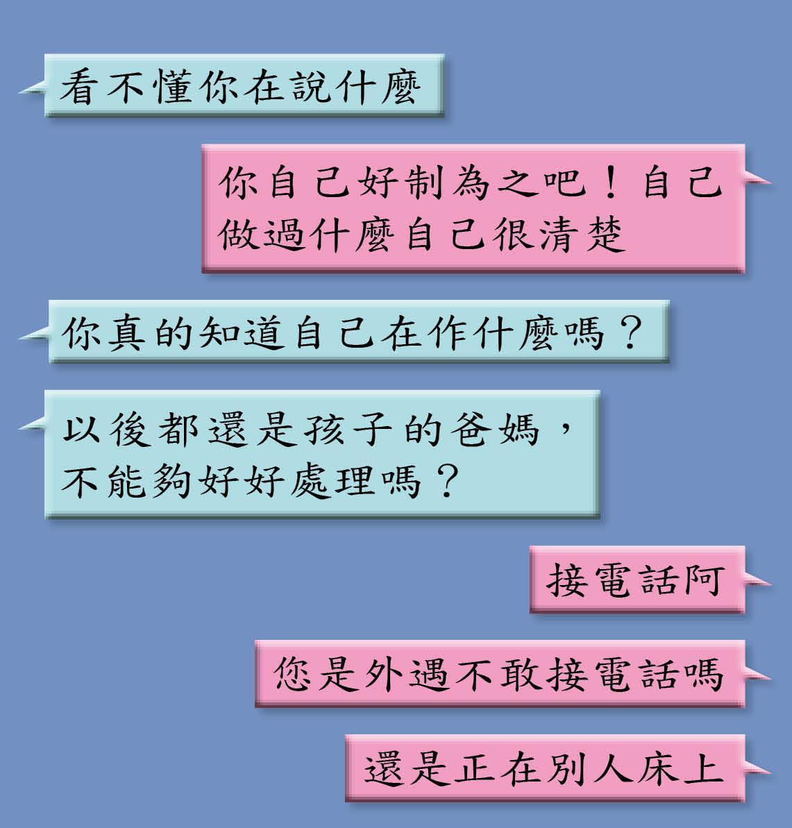 原本始終失聯的張劭緯,月初突傳訊息責罵老婆安晨妤:「你真的知道自己在作什麼嗎?」