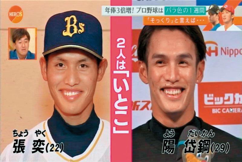 張奕(左)實在和陽岱鋼(右)長得太像,日本媒體還特地專題報導。(翻攝自Kazuhiro Koda臉書)