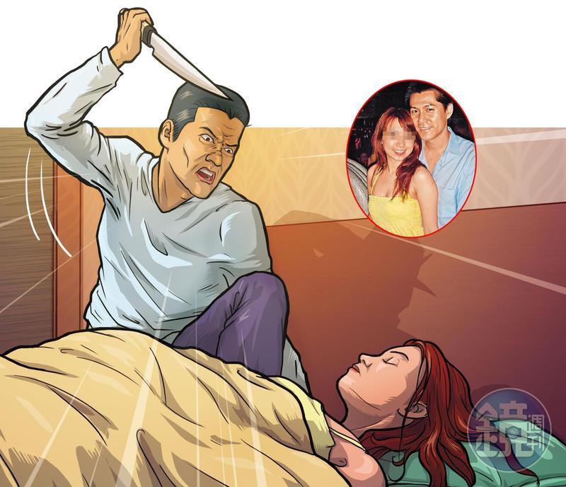 馬姓留美碩士不滿小女友提分手,竟持尖刀將她割喉殺害、殘暴毀容。(圖為示意畫面)