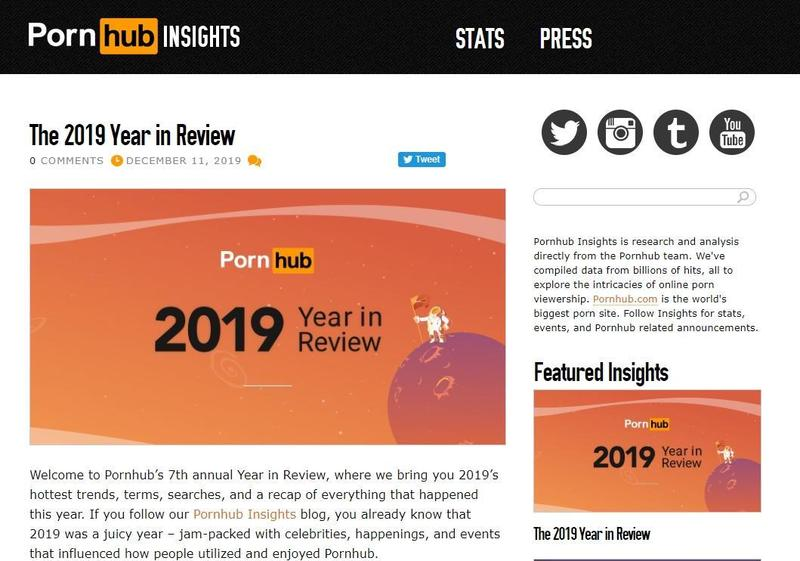 《PornHub》公布自家2019關鍵字熱搜榜。(翻攝自PornHub官網)