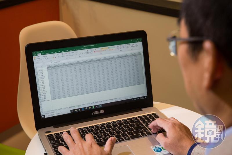 曾是精算師的洪志賢,拆解20年來外資買賣超資料,整理成百餘檔Excel表單,才統整出獨門一套算價術。