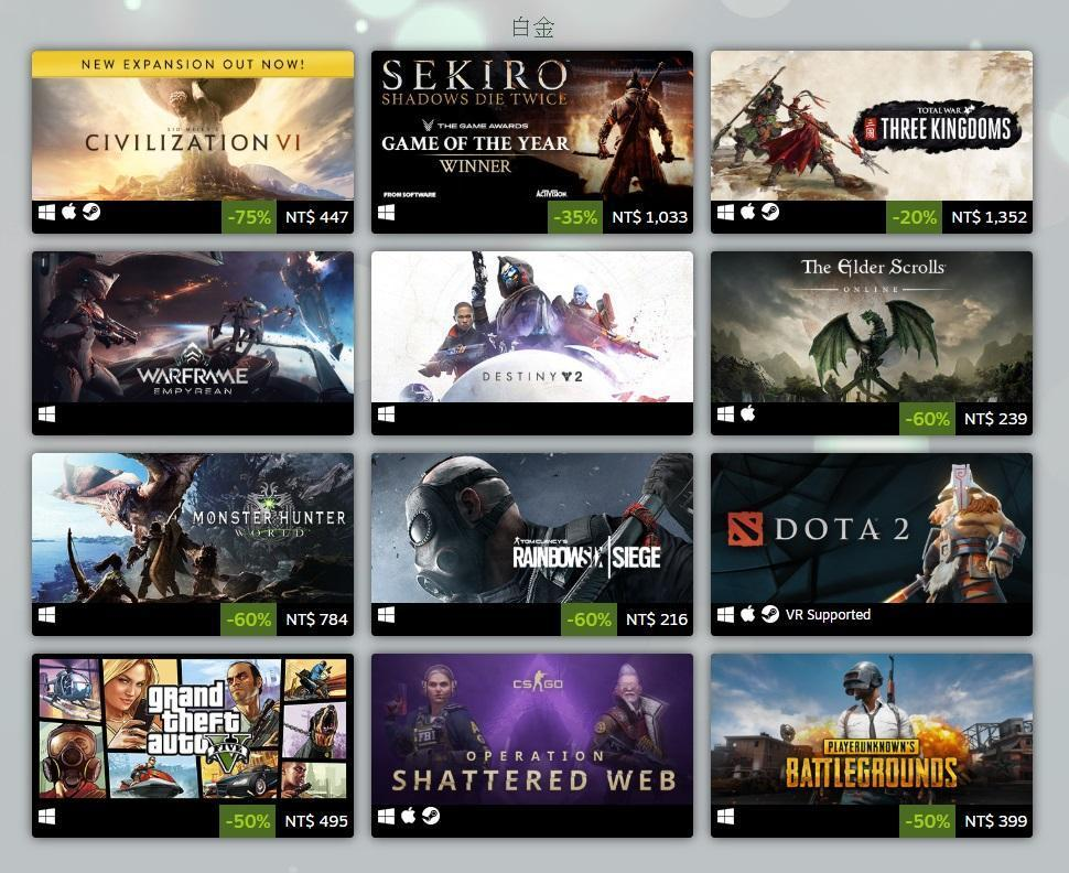 Steam年度百大暢銷遊戲前12名榜單。(翻攝Steam)