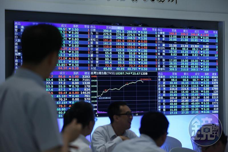 經濟擴張期末端能走多久不得而知,但指數在相對高檔位置,市場也變得格外敏感。