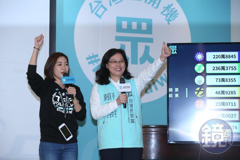 民眾黨立法院黨團將由列名不分區第一的賴香伶出任總召,「學姊」黃瀞瑩可能入國會或留在市府當副發言人。