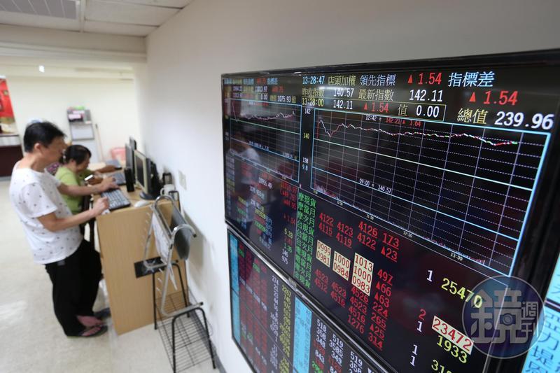 陶文預測,2020年台股大跌不容易,將會是橫盤整理的一年,傳產概念股最值得關注。