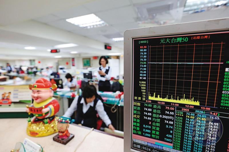 買追蹤台灣50指數的ETF,等同買進50檔大型績優股。