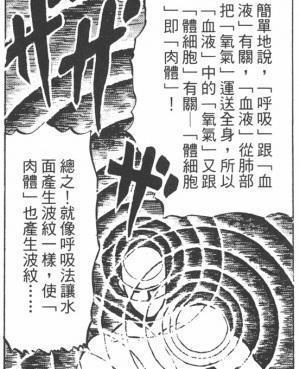 漫畫說明「波紋」原理。
