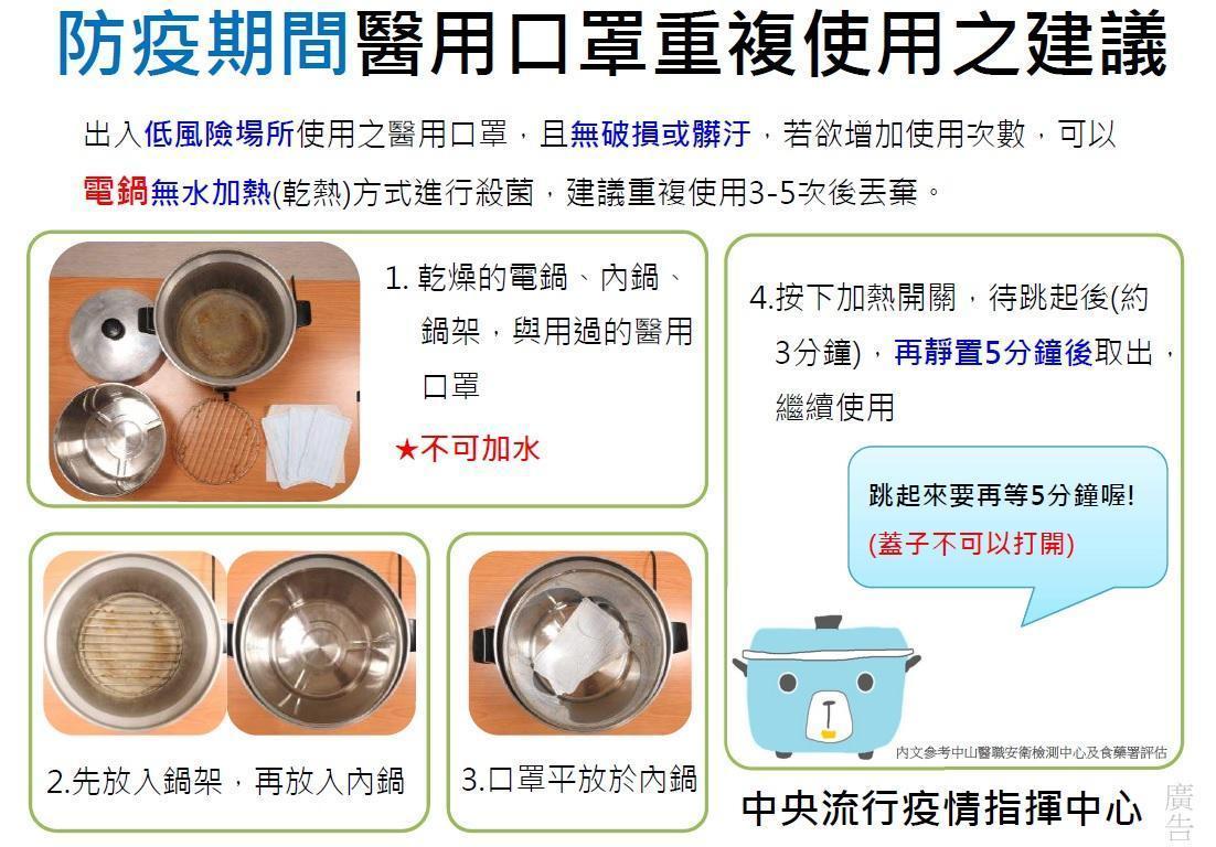 食藥署認證殺菌法!電鍋「乾蒸口罩」最多用5次