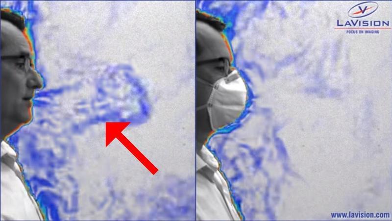 沒戴口罩咳嗽時,嘴巴周邊會產生明顯的氣流變化(左圖紅色箭頭處)。(翻攝自lavision youtube)