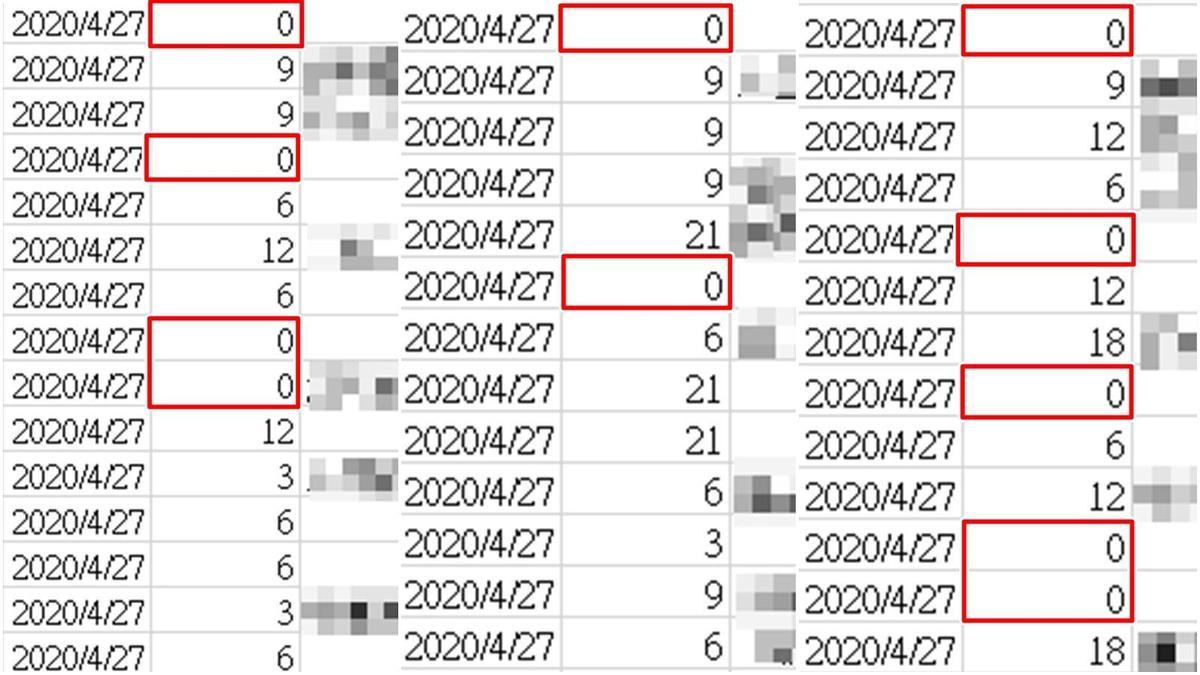 官方提供的捐贈名單中,發現儘管不少人捐出21片,但仍有部分民眾捐贈數量為「0片」。(翻攝健康保險資料開放服務)