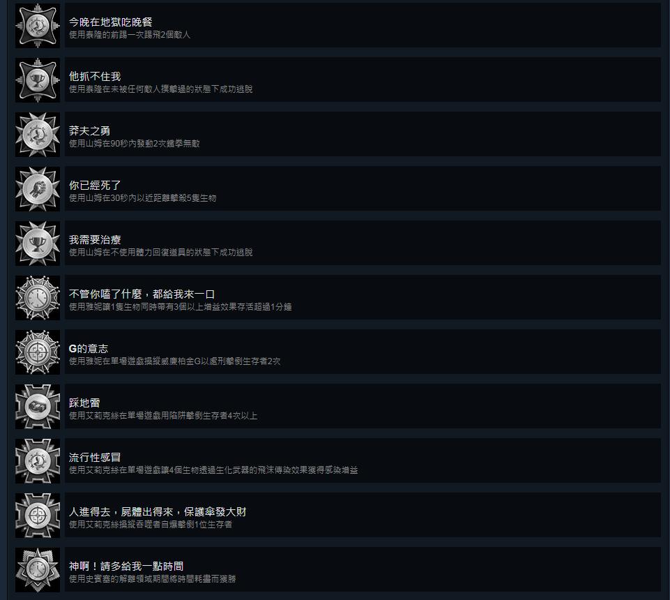 在遊戲中的「獎盃/成就」名稱,融入了台灣的鄉民哏。(翻攝自批踢踢實業坊)