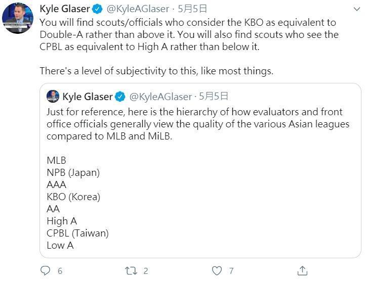 體育記者葛雷瑟(Kyle Glaser)在推特上po文,指中職介於高階1A與低階1A之間,引發台灣網友熱議。(翻攝自Kyle Glaser推特)