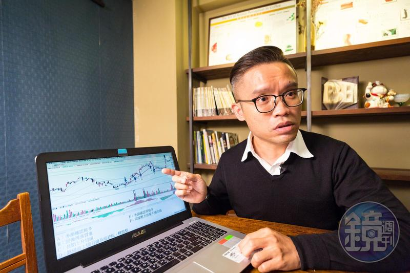 楊燁投資策略轉保守,改關注高殖利率個股,並從技術線圖找多頭強勢股。