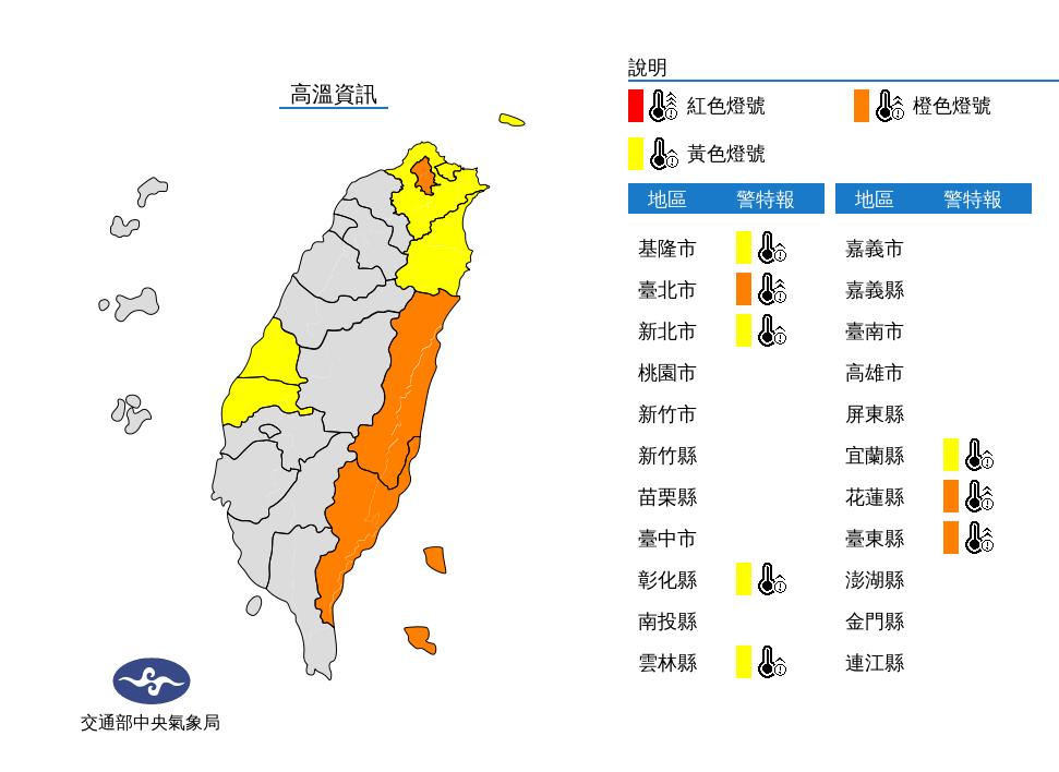 中央氣象局針對8縣市,發布「高溫警報」。(翻攝自中央氣象局)