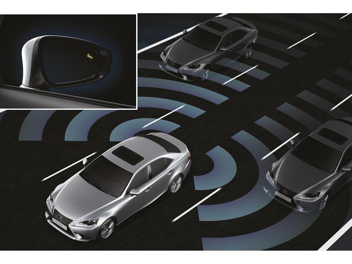 BSM(Blind Spot Monitoring)盲點偵測警示系統的運作原理是透過安裝於車後兩側的雷達來偵測物體(汽車、機車、單車等),當高於一定時速偵測到物體時會在照後鏡或A柱上亮燈警示。