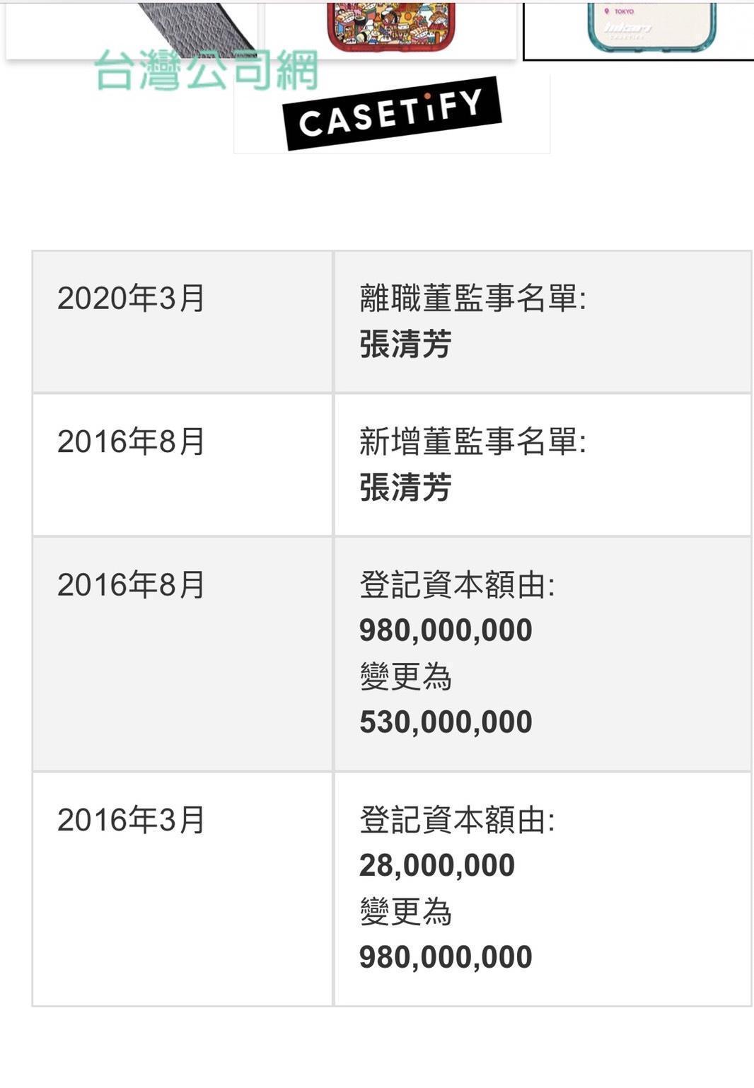 以宋學仁為首的嵩全公司,張清芳一度是董監事,如今已離職。(翻攝自網路)