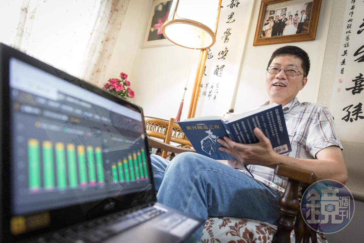 逮市場最後情緒 年賺20%達人看準這4檔股票還會漲