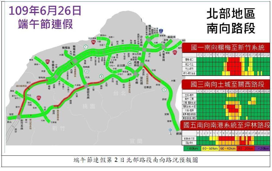 端午節連假第2日北部路段南向路況預報圖。(翻攝自高公局網站)