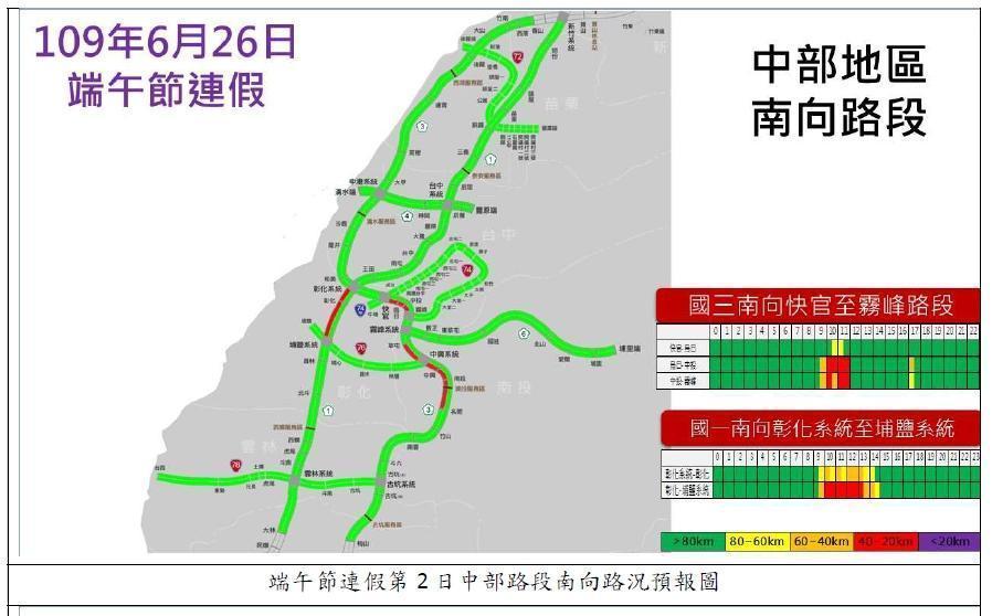 端午節連假第2日中部路段南向路況預報圖。(翻攝自高公局網站)
