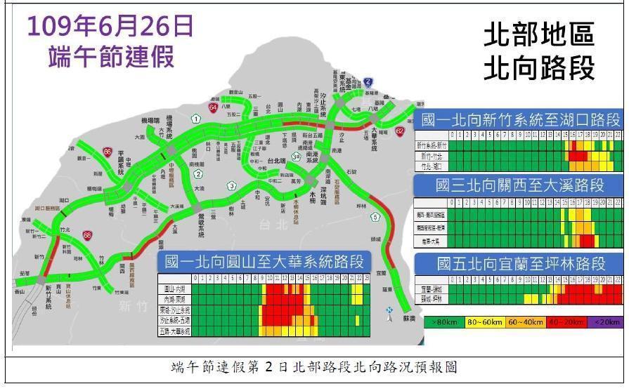 端午節連假第2日北部路段北向路況預報圖。(翻攝自高公局網站)