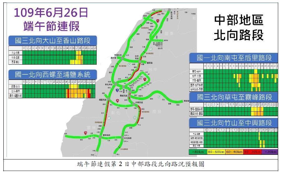 端午節連假第2日中部路段北向路況預報圖。(翻攝自高公局網站)