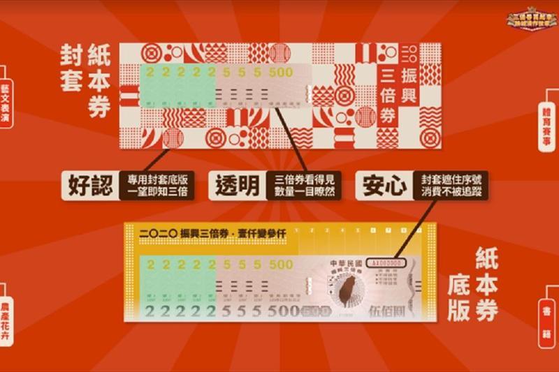 三倍券的信封與塑膠底版設計方便一眼看出總面額是否短少,網友也分享了讓底版可以再利用的各種方法。(行政院提供)