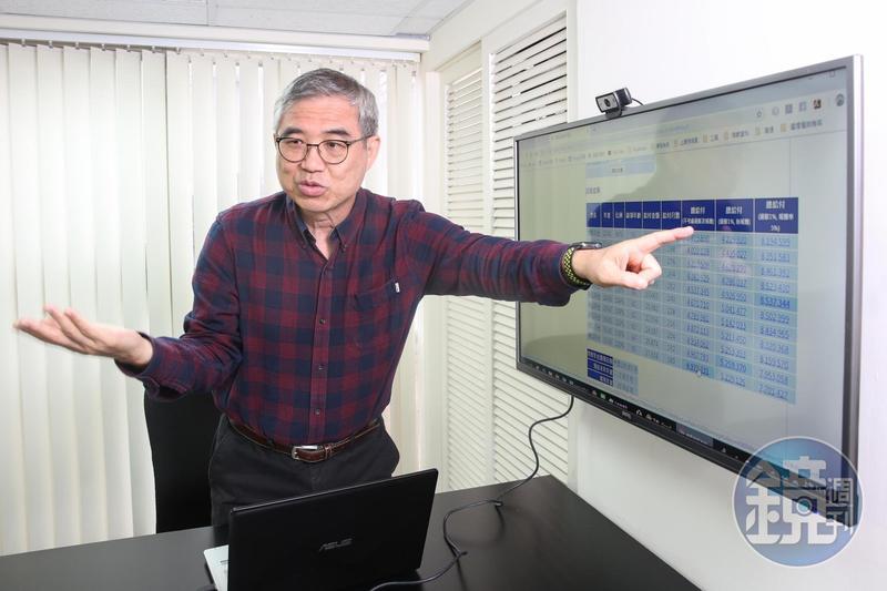 怪老子蕭世斌表示,挑選ETF時,他相當看重總報酬率及波動度。