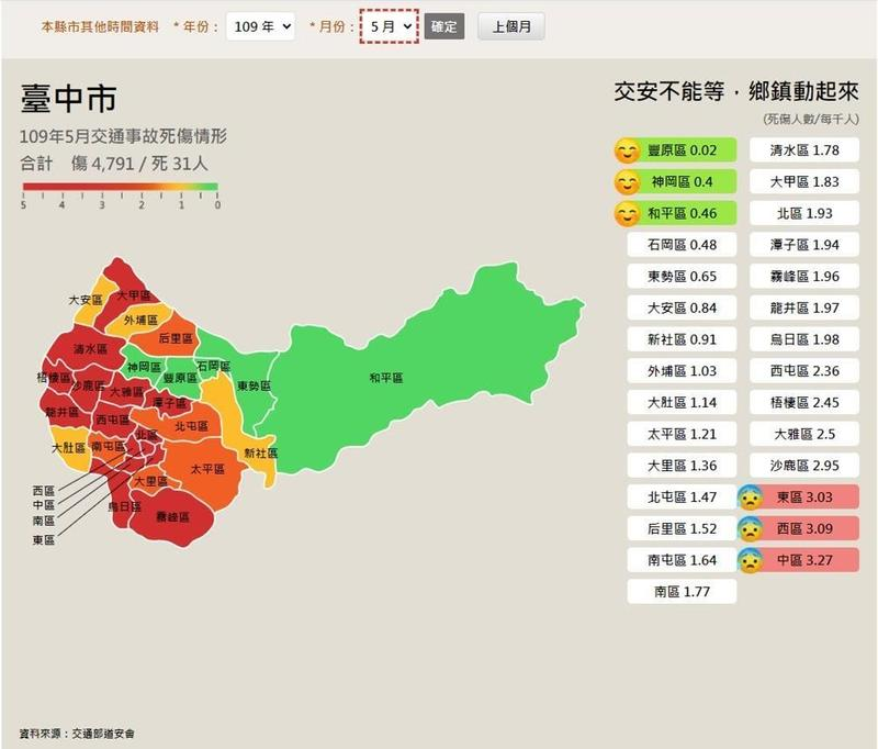 交通部公佈各行政區每千人車禍死傷人均數據。(翻攝自交通部網站)