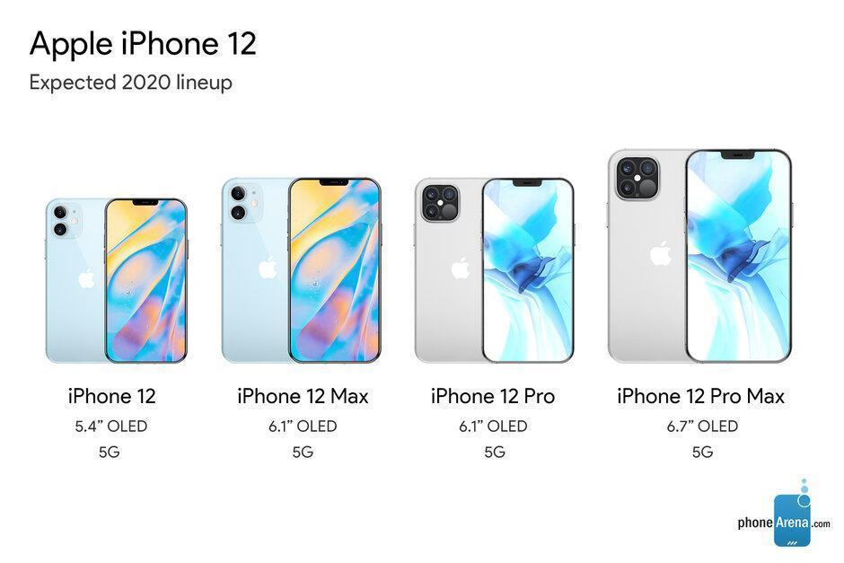 外界整理iPhone 12曝光消息,指出本次將會有4種機型。(翻攝自phonearena網站)