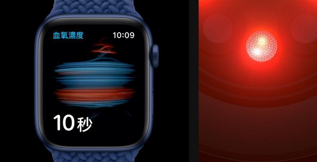 Apple Watch Series 6將結合新的「血氧濃度測量」功能。(翻攝蘋果官網)