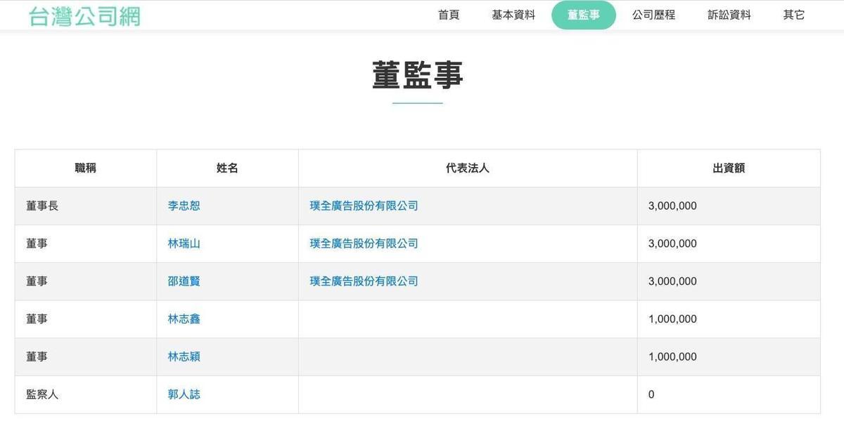 除了林志穎外,胞弟林志鑫也是董事之一。(翻攝自台灣公司網)