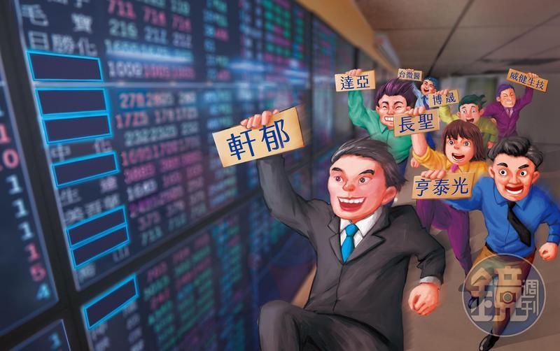 生技股今年靠疫情帶旺及「振興IPO」政策加持,啟動台股新一波上櫃熱潮。