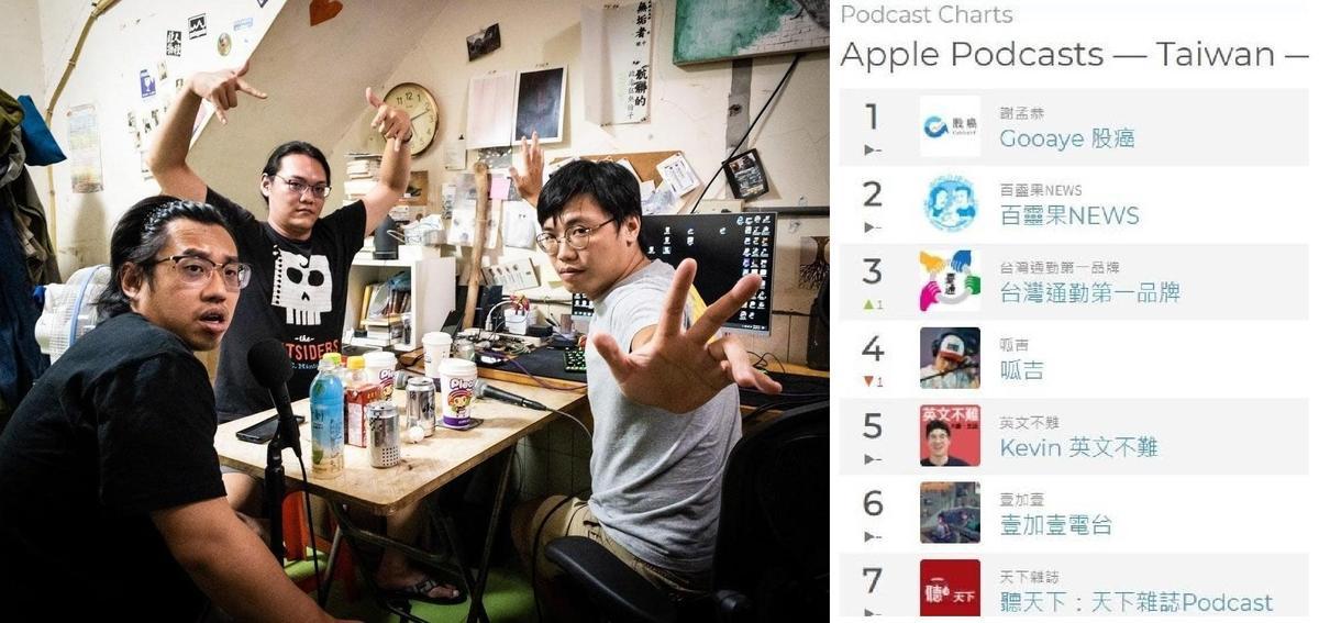 幽默又隨性的《台灣通勤第一品牌》,蟬聯Apple Podcast前3名,近來知名度大開。(翻攝自Apple Podcast/《台灣通勤第一品牌》臉書)