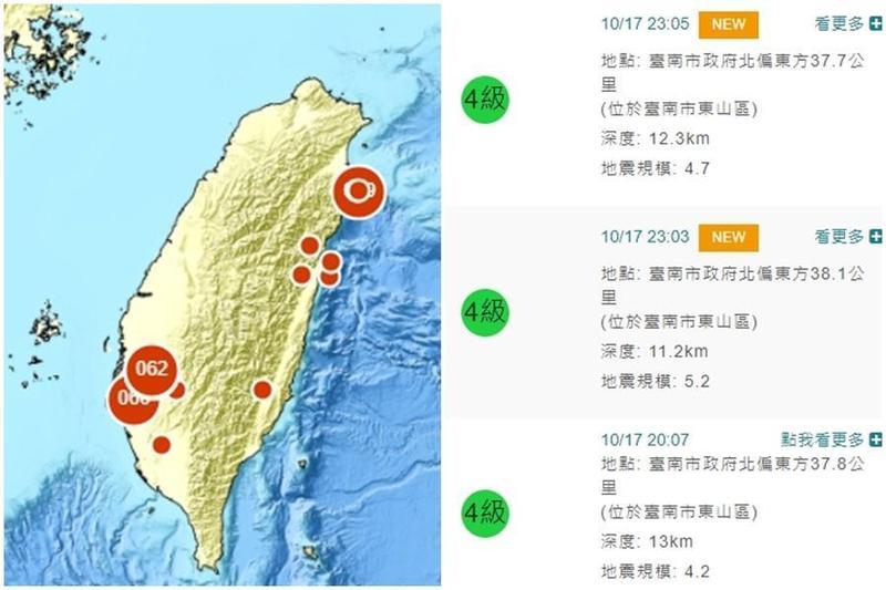 昨(17)日,台南市東山區共發生3次地震,陳國昌表示這是該區25年來規模最大地震。(翻攝自中央氣象局)