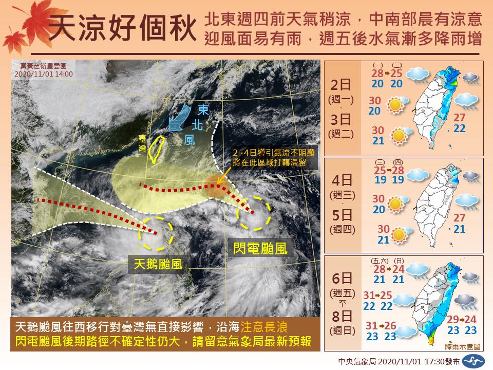 未來一週2波東北風讓氣溫稍降有雨,颱風閃電動向值得留意。(翻攝自報天氣中央氣象局臉書)