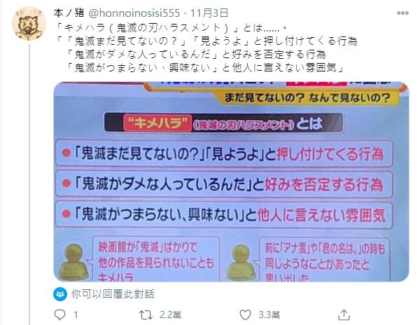 「鬼滅霸凌」的話題成為日本Twitter的熱門貼文。(翻攝自「@honnoinosisi555」Twitter)