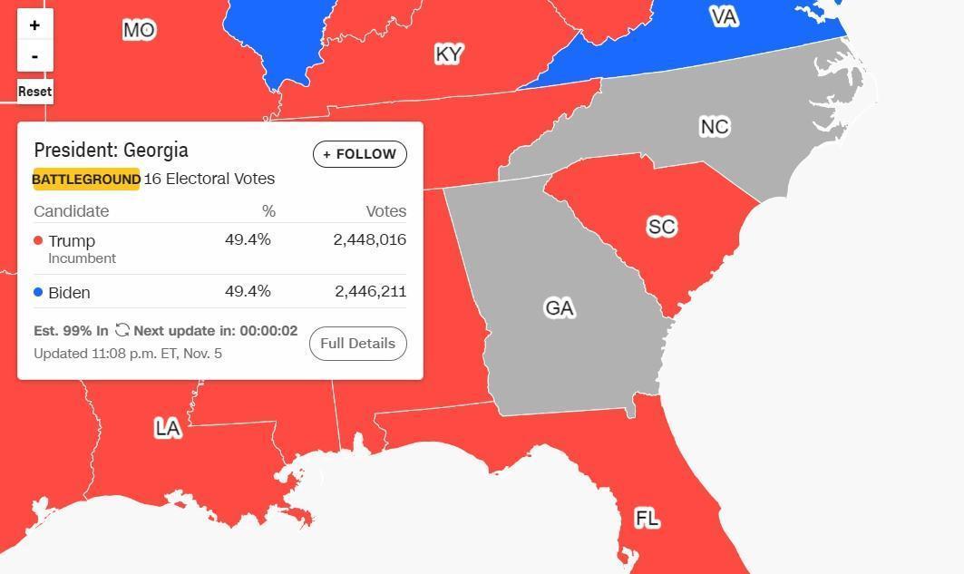 喬治亞州選票開到99%,雙方得票率打成平手。(翻攝自CNN)