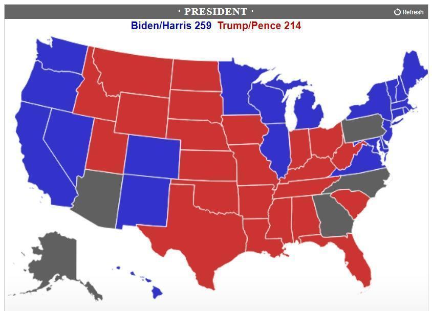 美國民調網站RCP已收回拜登在賓州與亞歷桑那州的選舉人票。(翻攝自RealClearPolitics)