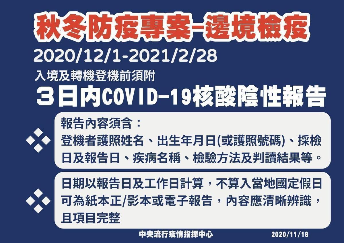 自12月1日起,入境我國機場或經我國機場轉機的旅客,均應檢附「表訂登機時間前3日(工作日)內COVID-19核酸檢驗陰性報告」。(指揮中心提供)