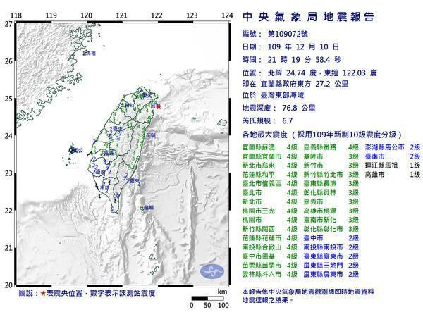 昨晚21:19宜蘭外海發生芮氏規模6.7地震,深度達76.8公里,最大震度4級。(翻攝自中央氣象局網站)