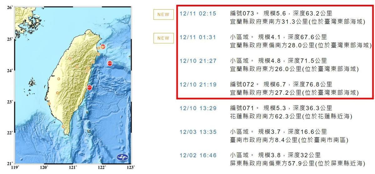 中央氣象局指出,昨日晚間到今日清晨一共發生四起地震。(翻攝自中央氣象局)