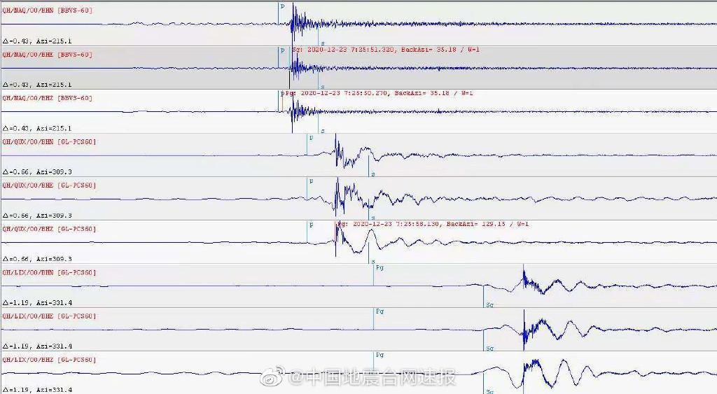 大火球出現時間引發大地晃動,有關單位測得相關數據。(翻攝「中國地震台速報網」微博)