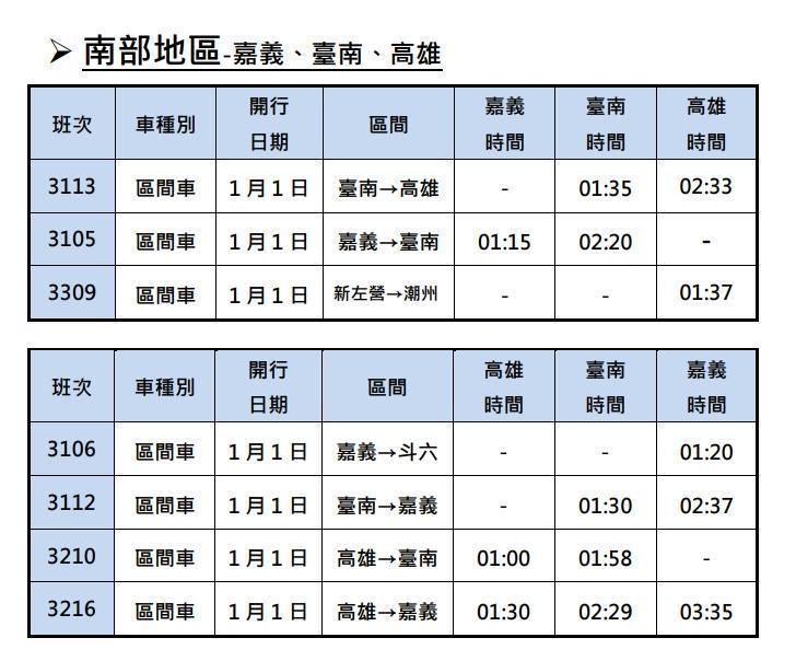 9縣市跨年改線上倒數,台鐵也宣布停駛12班散場加開列車。(翻攝自台鐵官網)