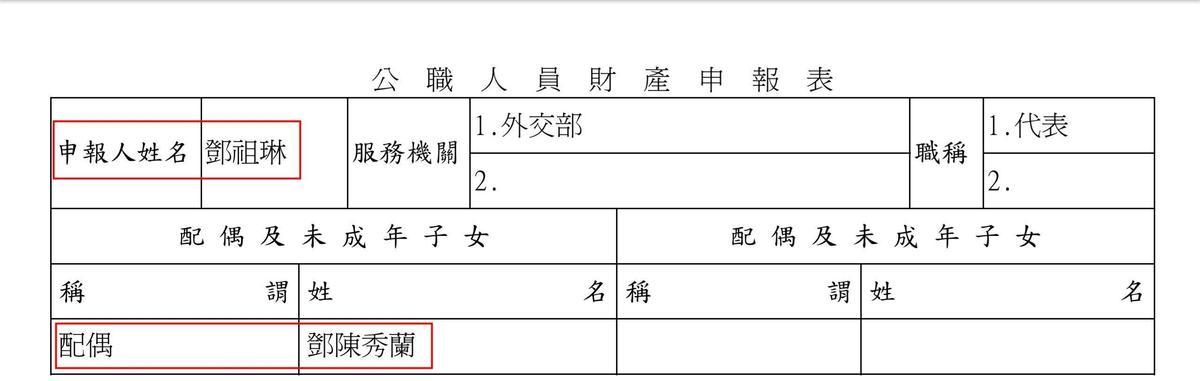 名列買股名單的鄧祖琳上將後來外派波蘭,2005年財產申報仍留有翁茂鍾的佳和與怡華股票(黃框處),可證明翁的名單屬實。(翻攝公職人員財產申報資料專刊)